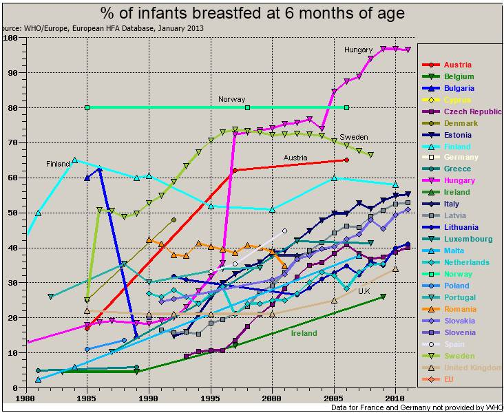 http://www.breastfeeding-rates.info/image002.jpg